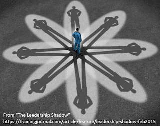 Graphic of Man's shadows in all directions