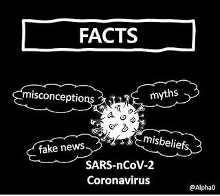 REAL FACTS ABOUT MYTHS AND MISCONCEPTIONS AROUND COVID-19