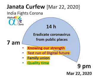 Janata curfew in India - What to know (March 22, 2020)